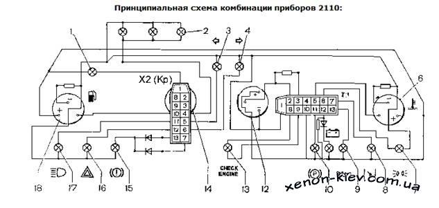 панель приборов ваз 2110 обозначения