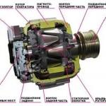 Неисправности генератора и их причины и ремонт
