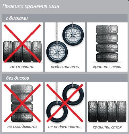 Как продлить срока службы шин