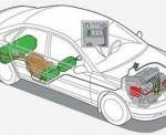 ГАЗ альтернатива бензину