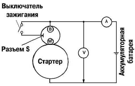 Амперметр на ВАЗ как