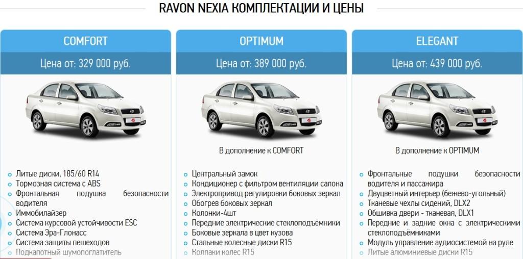 deu-neksiya-novaya-model-2016-foto-tsena-ravon foto22112111