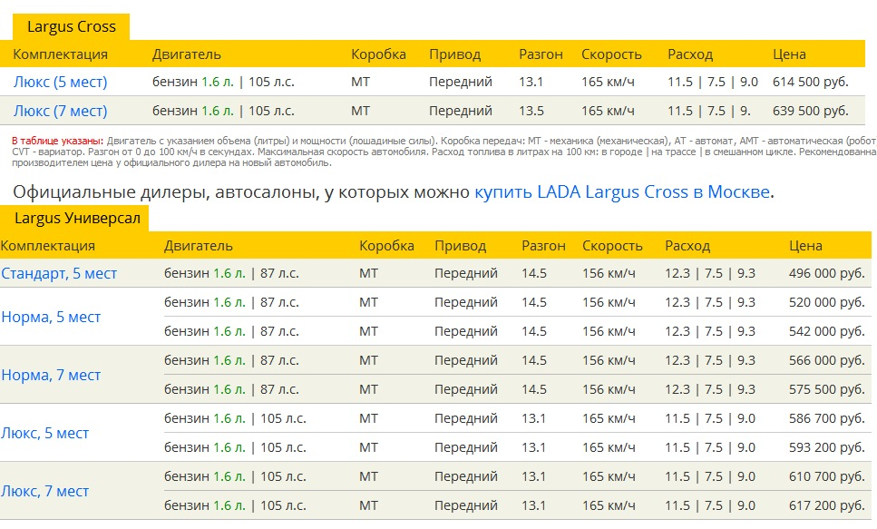 lada-largus-kross-4h4-tsena-i-komplektatsiya foto3222211112