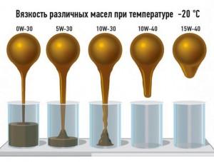 maslo-shell-heliks-ultra-5w30-i-5w40-v-chem-raznitsa foto12